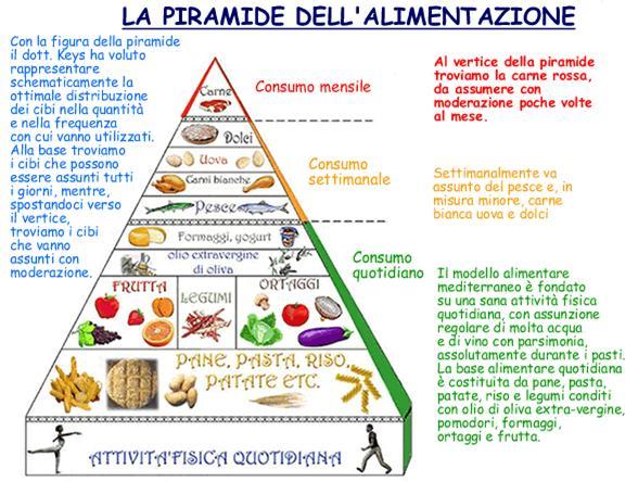 Cinco cuestiones sobre comidas bajas en calorías